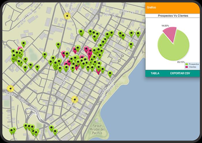 Gestión geográfica de equipos de comerciales: mapas digitales